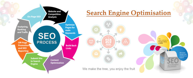 seo-services-india